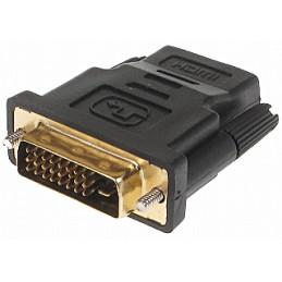 PRZEJŚCIE HDMI-DVI
