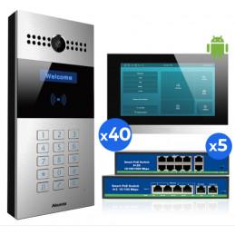 Akuvox zestaw wideodomofonowy 40-RODZINNY SIP